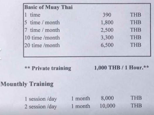precios CHIANGMAI MUAY THAI GYM